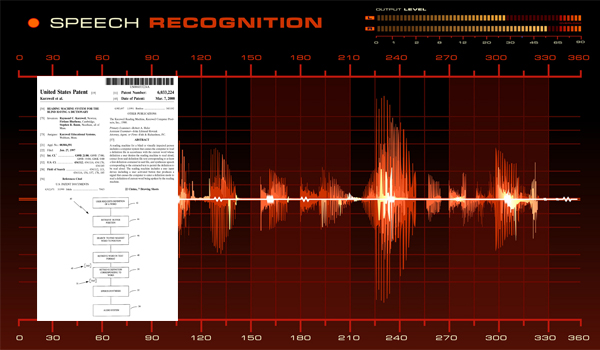 Speech Recognition Reading Machine System