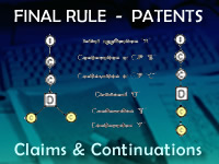 Final Rule - Patents / Claims and Continuations