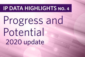 IP Data Highlight no. 4: Progress and Potential report, text on a purple background.