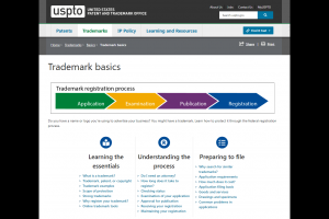 screenshot of trademark basics webpage showing registration process steps and links to the webpages