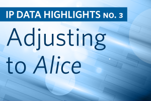 IP Data Highlight no. 3: Adjusting to Alice report, text on a blue background.