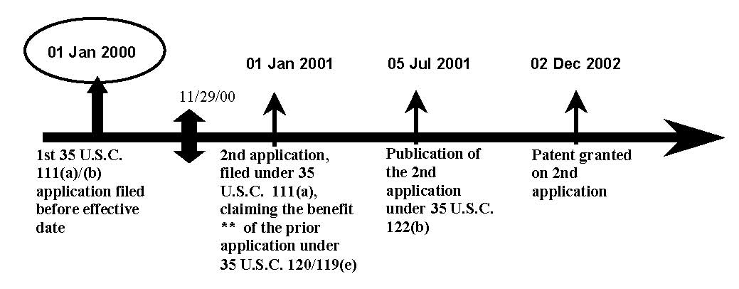 Antedating reference patent