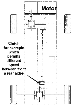 CPC Definition - B60K ARRANGEMENT OR MOUNTING OF PROPULSION UNITS OR on