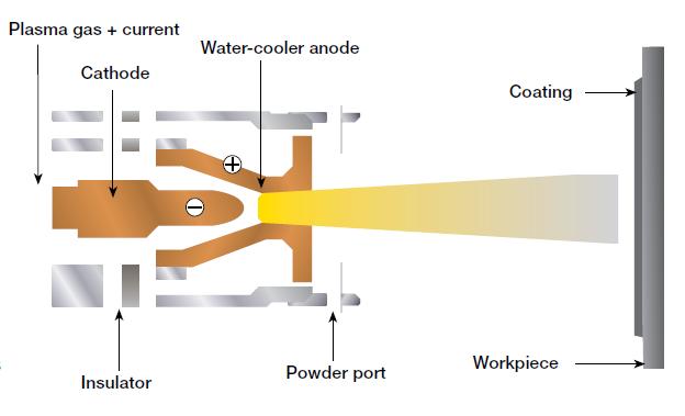 Cpc Definition C23c Coating Metallic Material Coating
