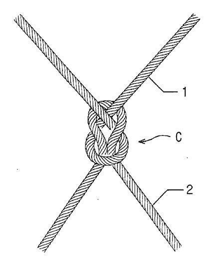 Types Of Threads >> CPC Definition - D04G MAKING NETS BY KNOTTING OF FILAMENTARY MATERIAL; MAKING KNOTTED CARPETS OR ...