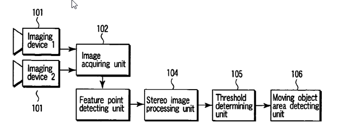CPC Definition - G06T IMAGE DATA PROCESSING OR GENERATION