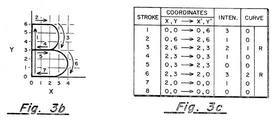 Bresenham Line Drawing Algorithm Explanation : Cpc definition g arrangements or circuits for control