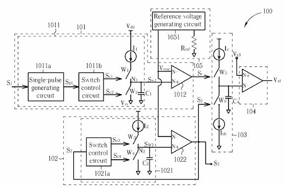 modulation and demodulation definition pdf