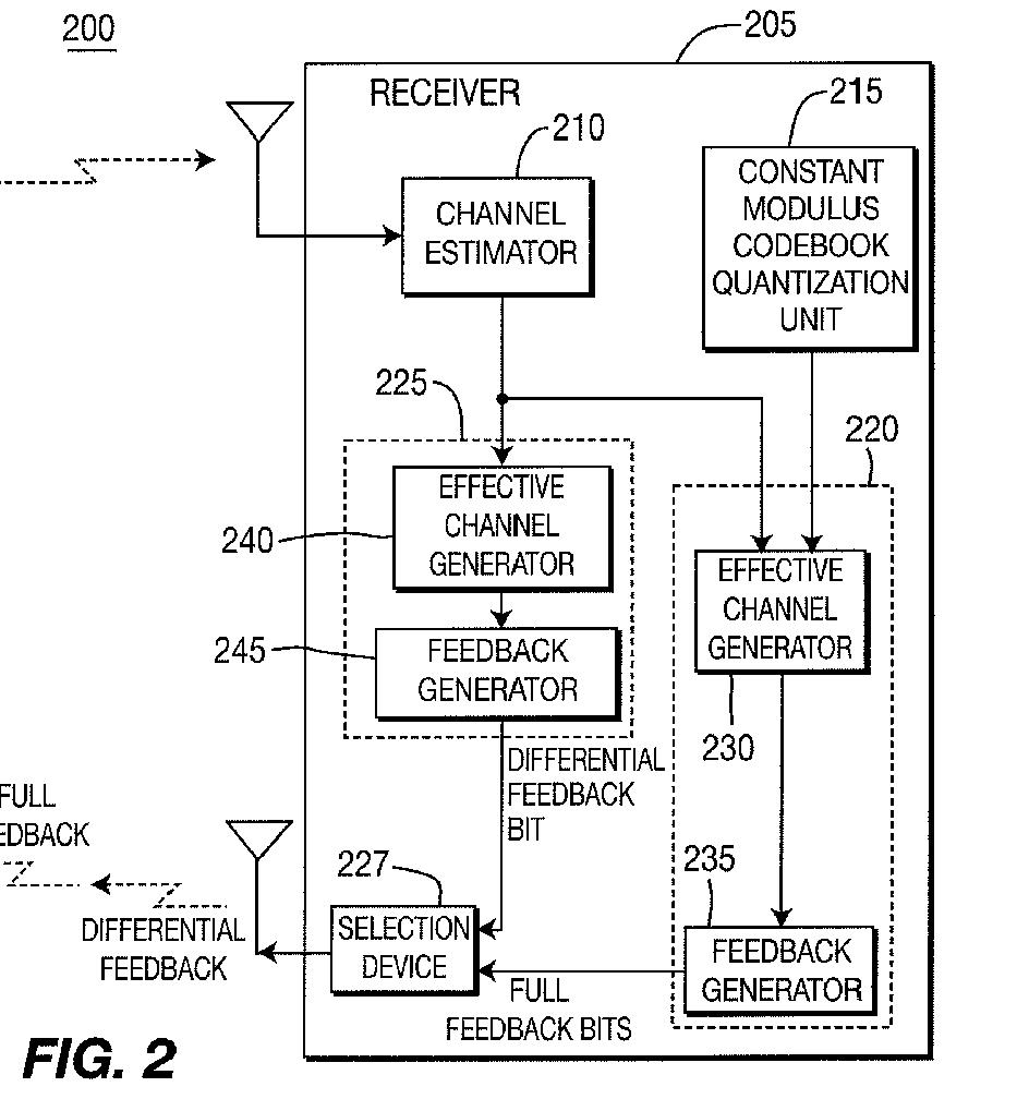 Cpc Definition H04b Transmission Systems For Sonac 220 Wiring Diagram Media2