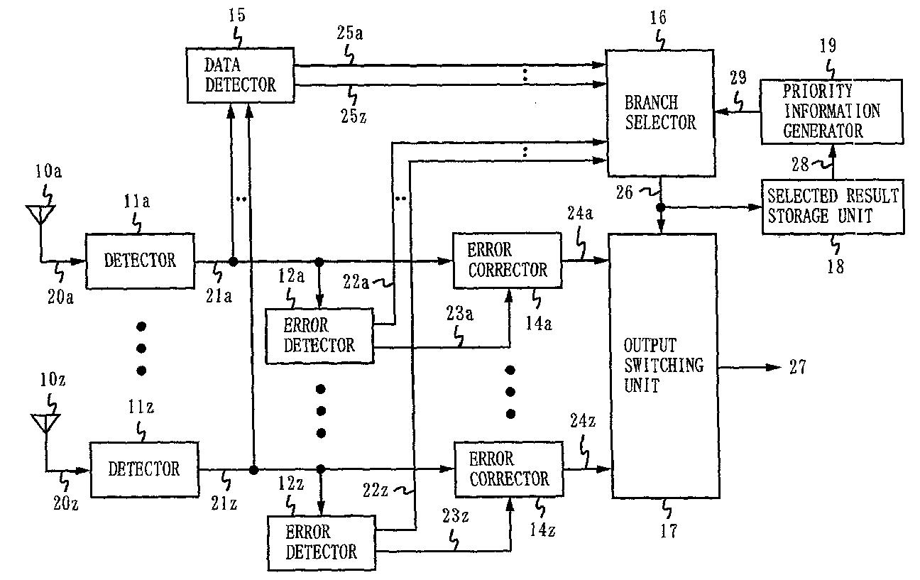 Cpc Definition H04b Transmission Systems For Voice Scrambler Or Descrambler Circuit Diagram Electronic Media11