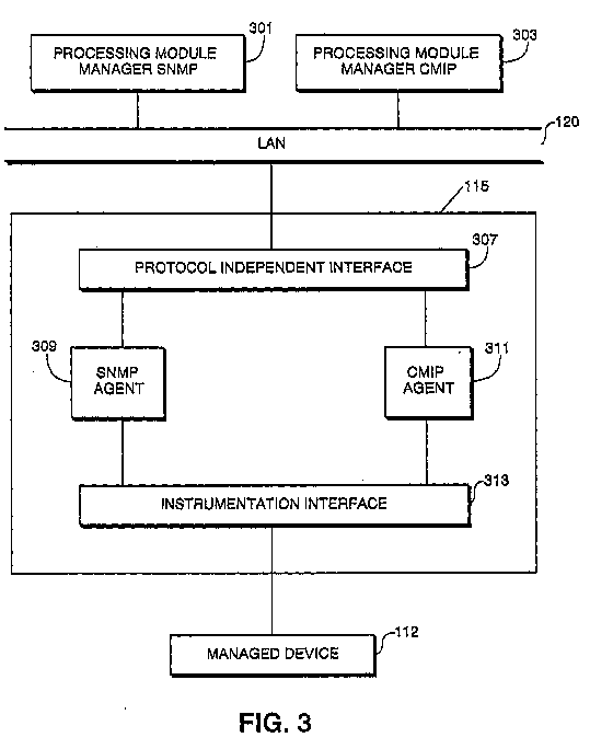 CPC Definition - H04L TRANSMISSION OF DIGITAL INFORMATION, e.g. ...