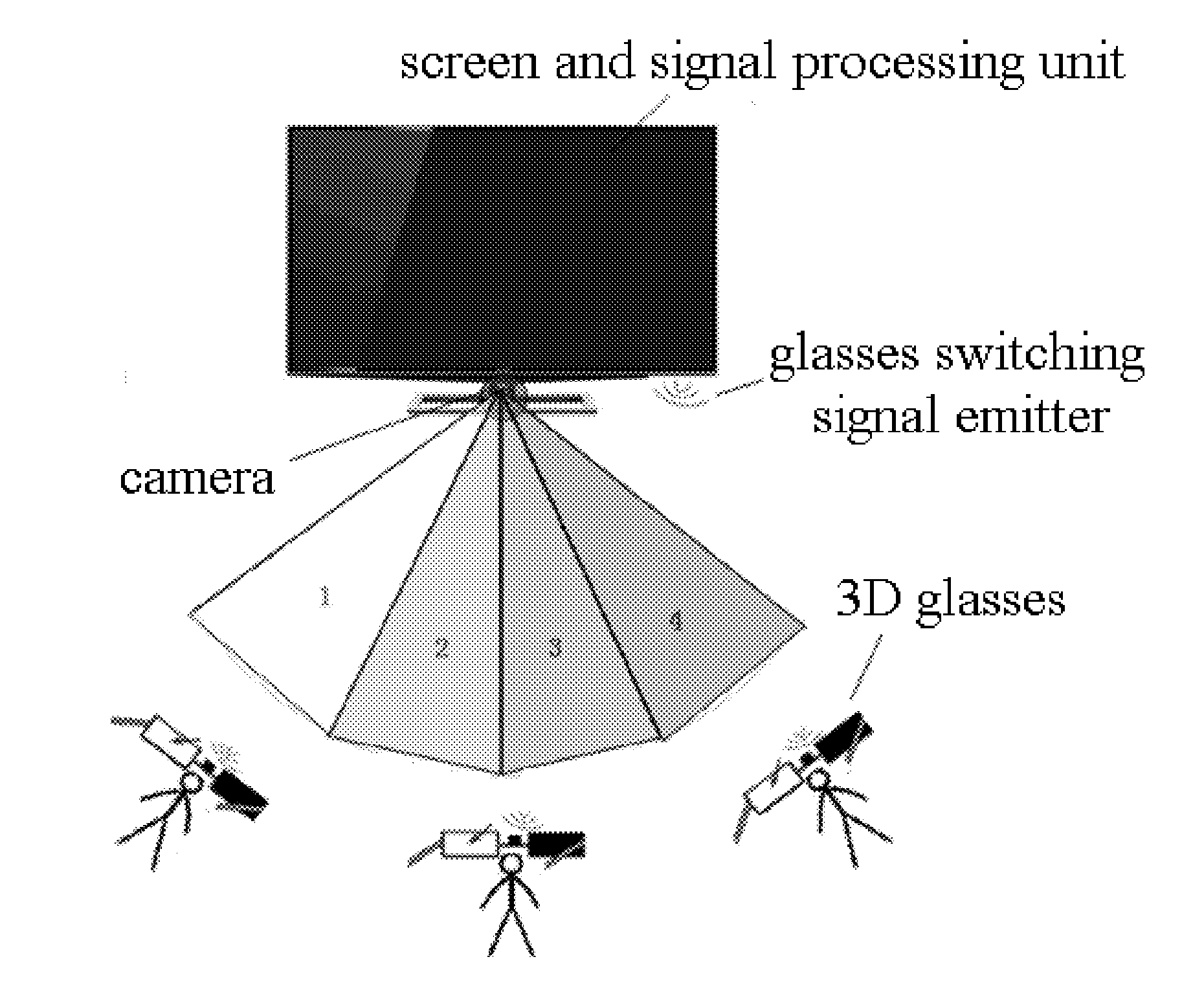 CPC Definition - H04N PICTORIAL COMMUNICATION, e g  TELEVISION